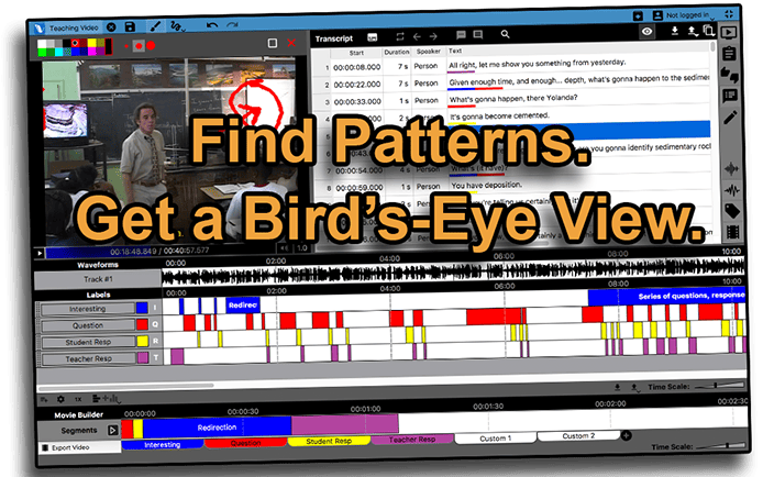 Find Patterns. Get a Bird's Eye View
